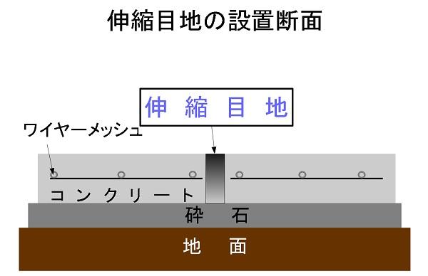 shinshukumezi